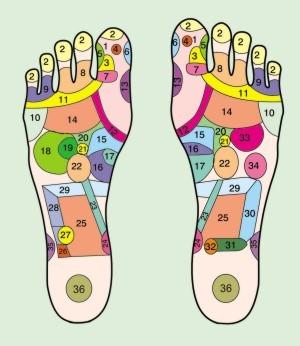 Masaż stóp jako alternatywa na bóle.
